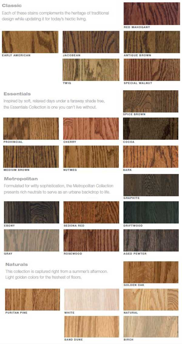 Wood Floors Stain Colors For