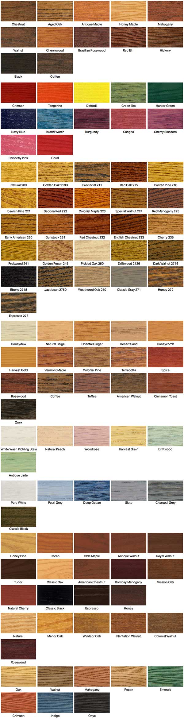 Wood Floor Stain Colors From Minwax By Indianapolis Hardwood Service